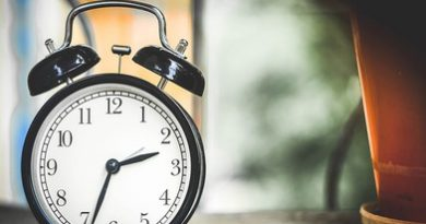 time-management-article